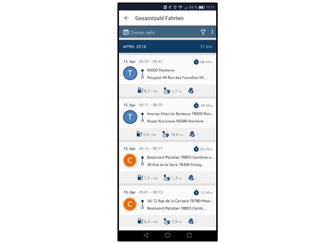 MyPeugeot-App-Fahrten