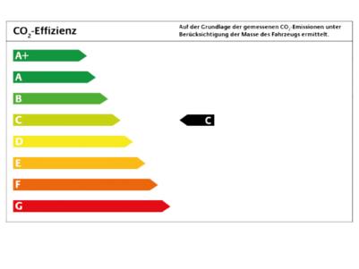 PEUGEOT-CO2-Effizienz-C