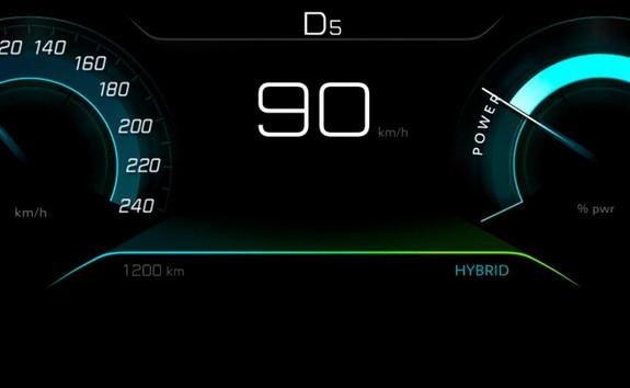 SUV PEUGEOT 3008 HYBRID4 Fahrmodus
