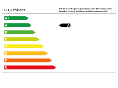 PEUGEOT 308 Kompaktwagen CO2-Effizienz-A