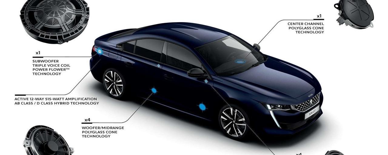 Neue PEUGEOT 508 Limousine, Hi-Fi-Premium-Audiosystem FOCAL®